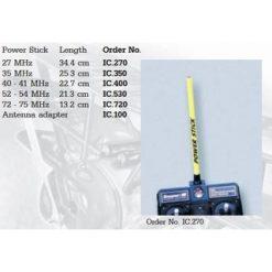 KAVAN Antenne adapter voor Power Stick [KVIC100]